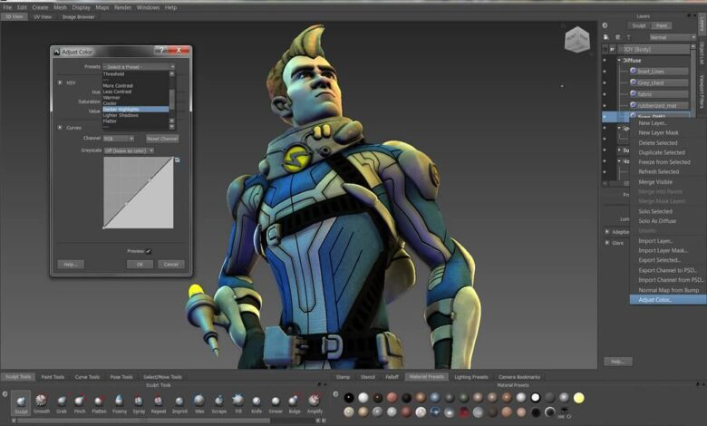 Creation of interactive videos with Animated Characters created through Character Software